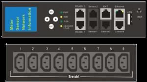 Metered-by-Branch PDU (27 IEC C13)